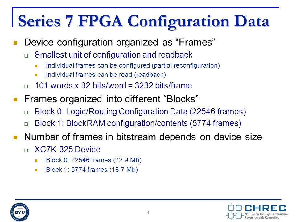 JTAG External Scrubber SEU Information over JTAG (FPGA->Host)  Single event information Specific location of upset (Frame #, Word #, Bit #) Repaired internally with FrameECC  Multi-Bit information Double bit upset detection (send Frame #) Global CRC error Repair Configuration over JTAG (Host -> FPGA)  Single frame configuration (multi-bit upset)  Full device configuration (global CRC Error) Dual Scrubber tested in radiation beam  TSL, Sweden (w/INFN)  LANSCE, Los Alamos, CA 15