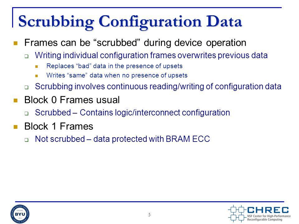 Summary Extensive testing of Kintex-7 FPGA  Static Cross Section Estimations CRAM, BRAM, Flip-Flops Multi-Bit Upsets (MBU)  Single-Event Latch up Testing Mitigation Strategy Identified  Kintex-7 Scrubber developed and validated  BL-TMR for logic mitigation Future Work  Validation of BL-TMR mitigation approach  Testing of Multi-GigaBit Transceivers (MGT) 16
