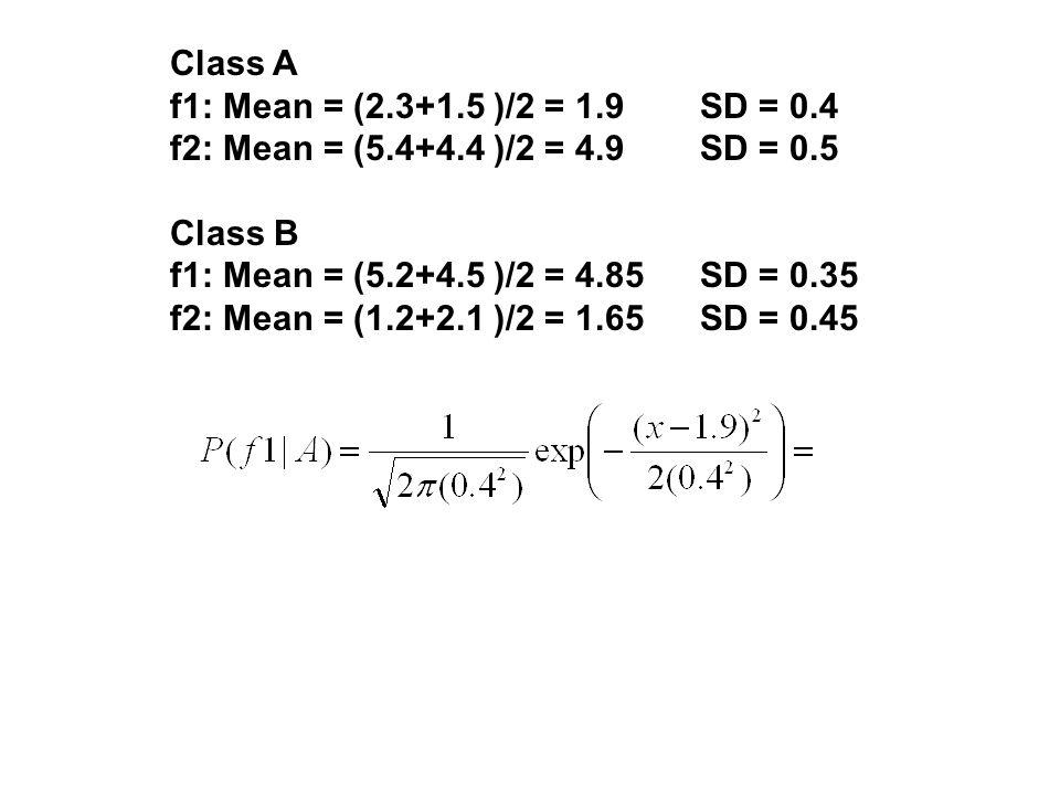 Class A f1: Mean = (2.3+1.5 )/2 = 1.9SD = 0.4 f2: Mean = (5.4+4.4 )/2 = 4.9SD = 0.5 Class B f1: Mean = (5.2+4.5 )/2 = 4.85SD = 0.35 f2: Mean = (1.2+2.1 )/2 = 1.65SD = 0.45