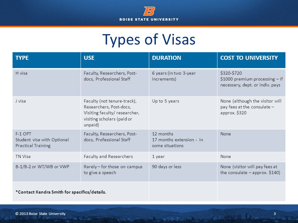 © 2013 Boise State University3 Types of Visas TYPEUSEDURATIONCOST TO UNIVERSITY H visaFaculty, Researchers, Post- docs, Professional Staff 6 years (in two 3-year increments) $320-$720 $1000 premium processing – if necessary, dept.