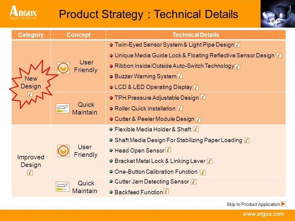www.argox.com Product Strategy : Technical Details Improved Design Flexible Media Holder & Shaft Media Shaft Design Head Open Sensor Bracket Metal Lock & Linking Lever One-Button Calibration Function Cutter Jam Detecting Sensor Backfeed Function