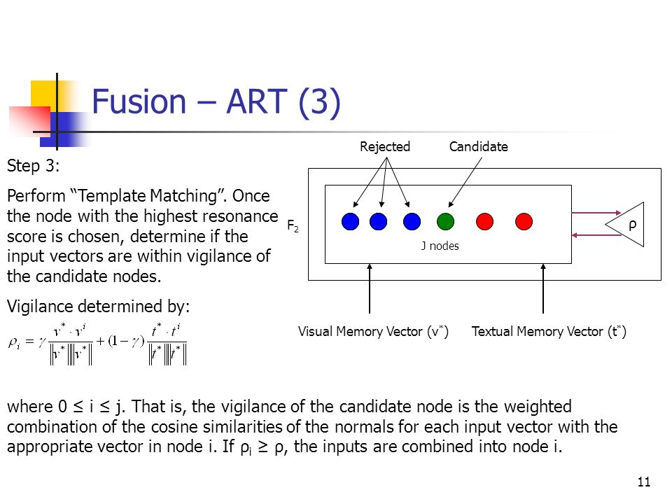 "11 Fusion – ART (3) ρ F2F2 J nodes Visual Memory Vector (v * )Textual Memory Vector (t * ) RejectedCandidate Step 3: Perform ""Template Matching"". Once"
