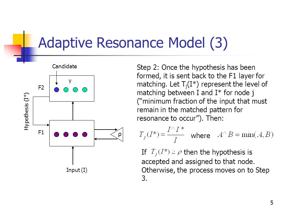 5 Adaptive Resonance Model (3) ρ Input (I) F1 F2 Hypothesis (I*) y Step 2: Once the hypothesis has been formed, it is sent back to the F1 layer for ma