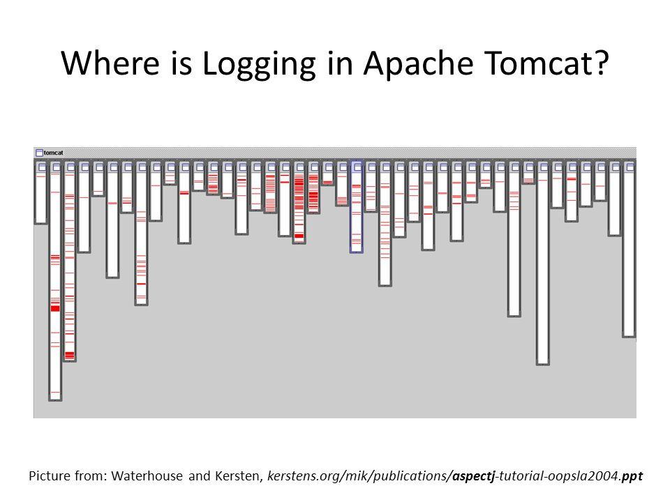 Where is Logging in Apache Tomcat.