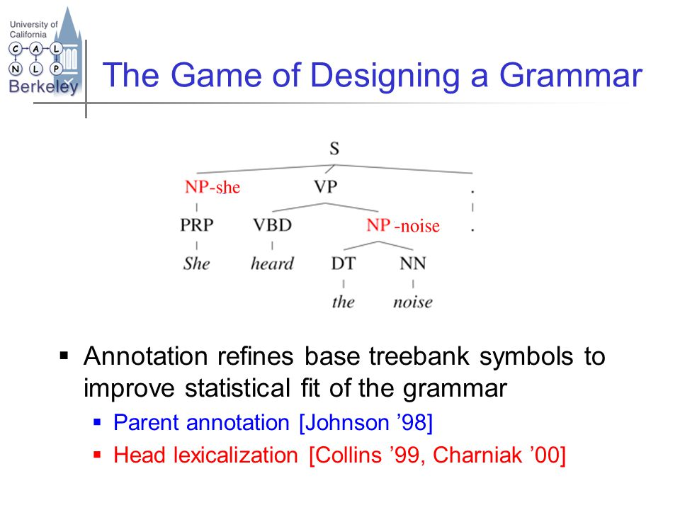The Game of Designing a Grammar  Annotation refines base treebank symbols to improve statistical fit of the grammar  Parent annotation [Johnson '98]  Head lexicalization [Collins '99, Charniak '00]