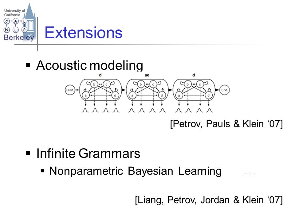 Extensions  Acoustic modeling  Infinite Grammars  Nonparametric Bayesian Learning [Petrov, Pauls & Klein '07] [Liang, Petrov, Jordan & Klein '07]