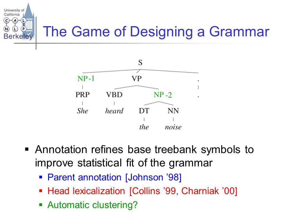 The Game of Designing a Grammar  Annotation refines base treebank symbols to improve statistical fit of the grammar  Parent annotation [Johnson '98]  Head lexicalization [Collins '99, Charniak '00]  Automatic clustering?