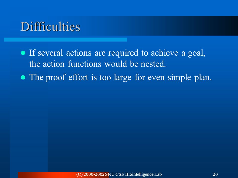(C) 2000-2002 SNU CSE Biointelligence Lab20 Difficulties If several actions are required to achieve a goal, the action functions would be nested. The
