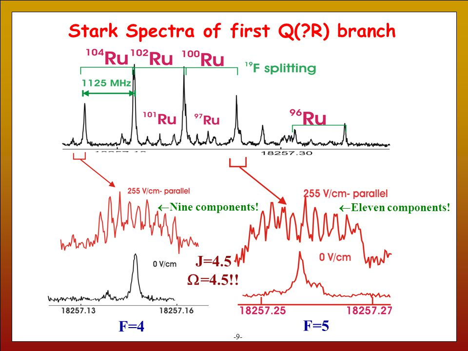 Stark Spectra of first Q(?R) branch  Eleven components!  Nine components! -9- F=4 F=5 J=4.5  =4.5!!
