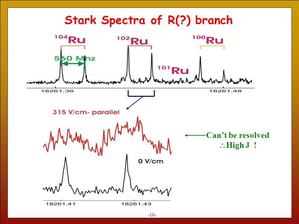 Stark Spectra of R(?) branch Can't be resolved  High J ! -10-