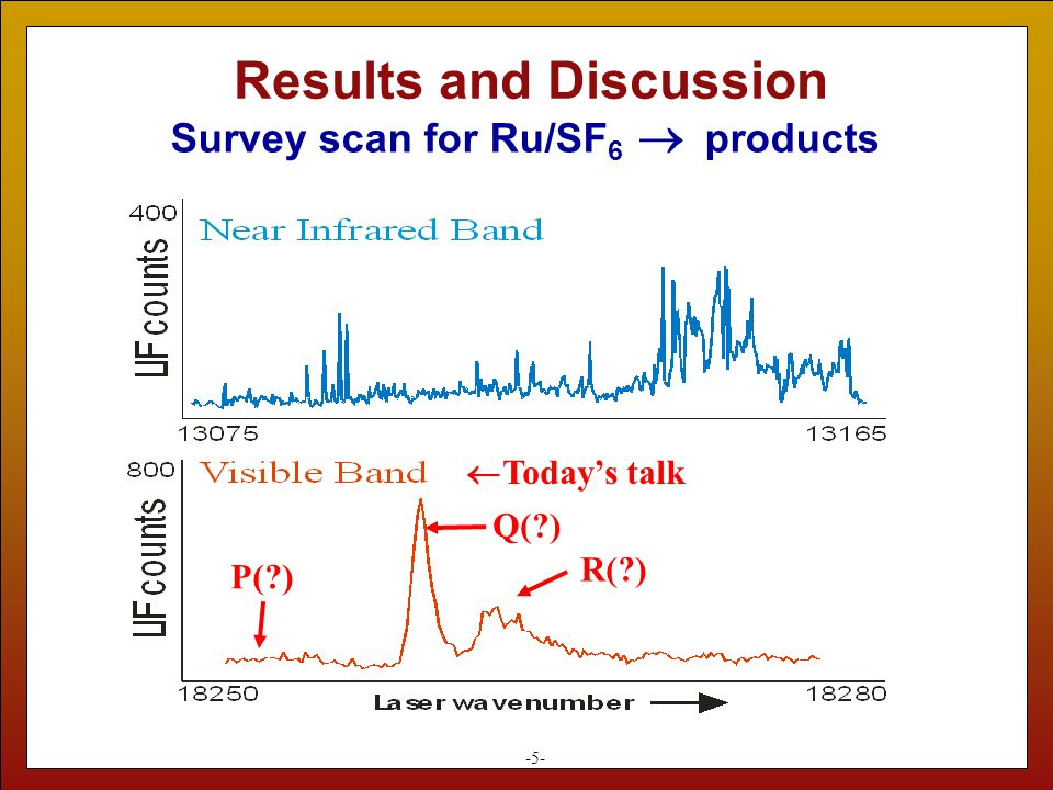 Survey scan for Ru/SF 6  products -5-  Today's talk P(?) Q(?) R(?) Results and Discussion