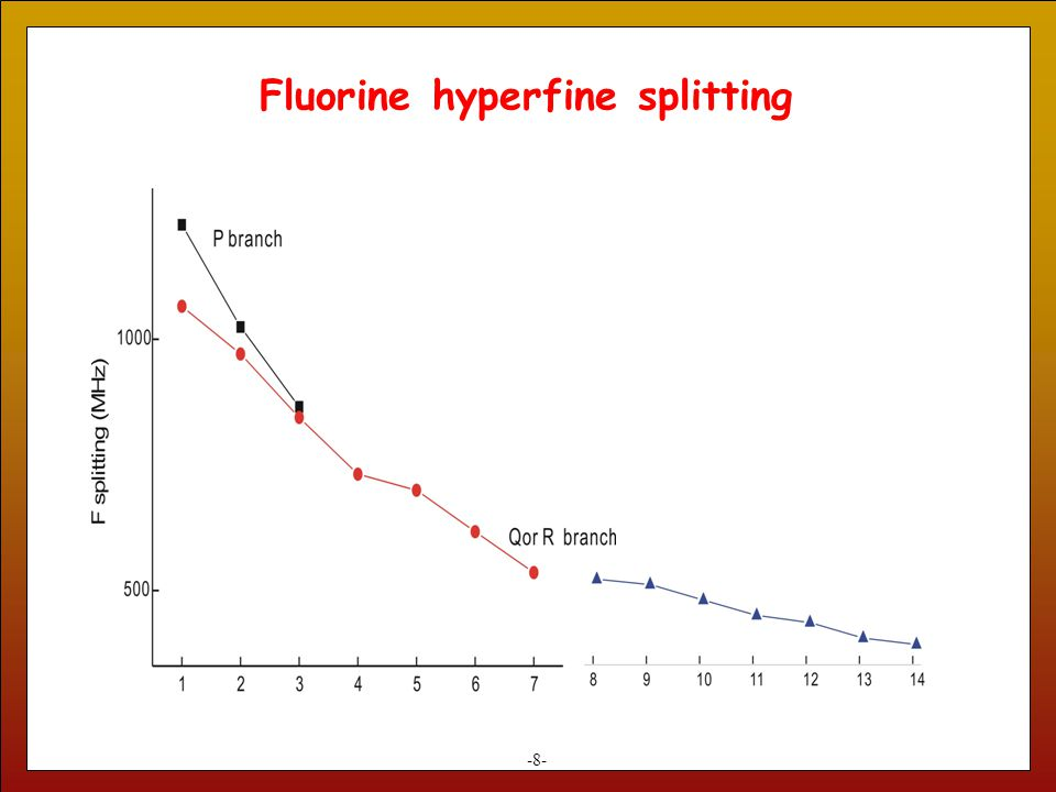 Fluorine hyperfine splitting -8-