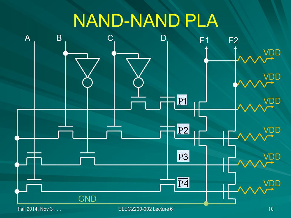 NAND-NAND PLA Fall 2014, Nov 3... ELEC2200-002 Lecture 6 10 ABCD F1F2 VDD GND