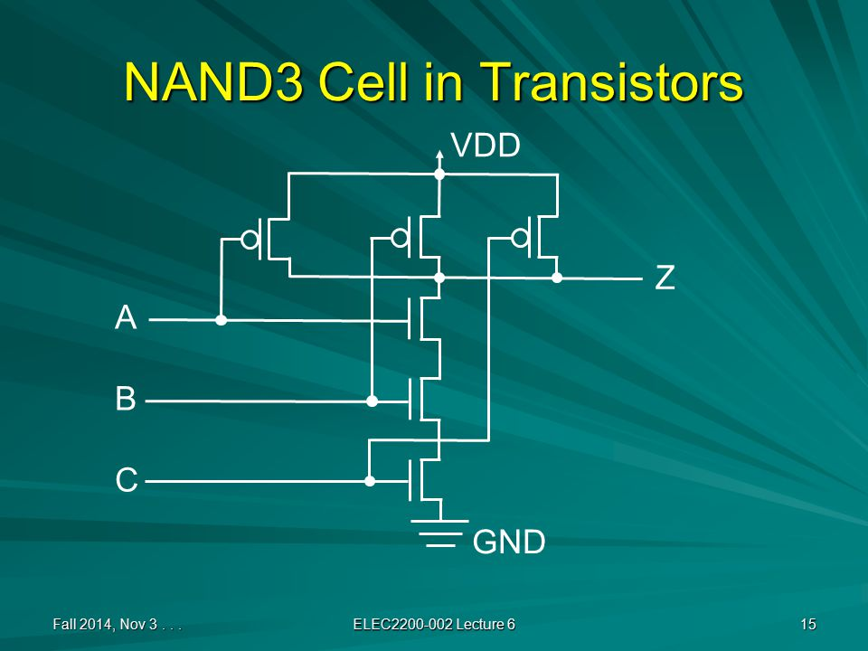 NAND3 Cell in Transistors Fall 2014, Nov 3... ELEC2200-002 Lecture 6 15 ABCABC Z VDD GND