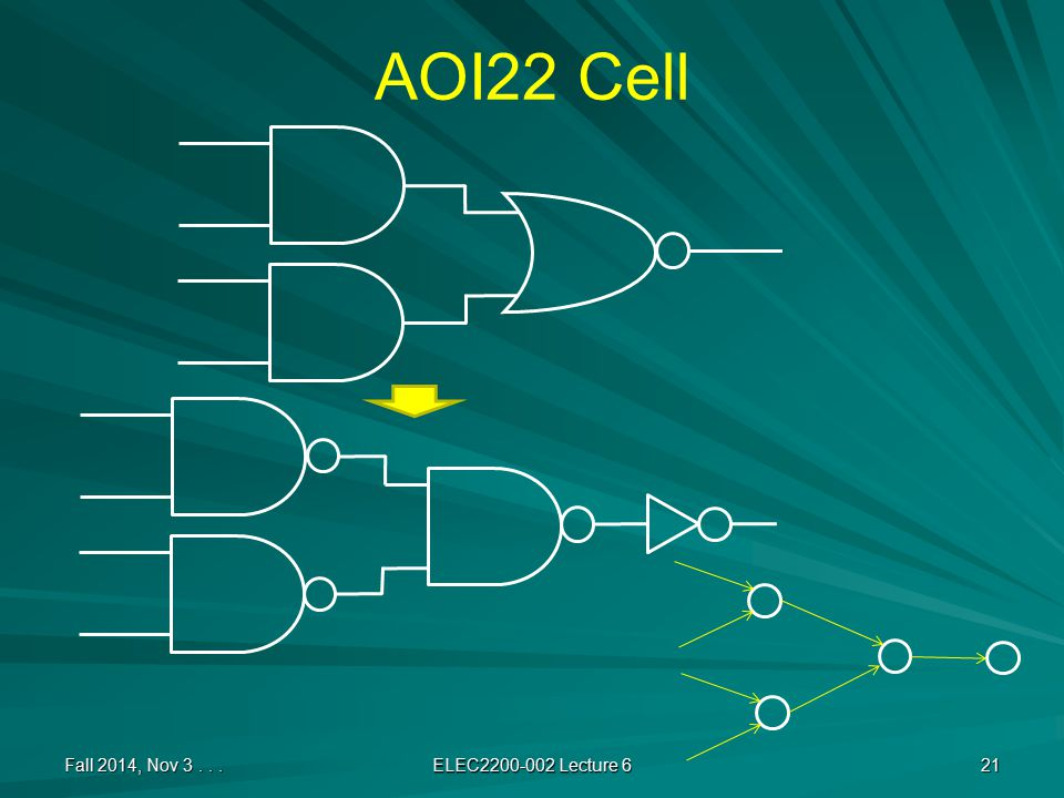 AOI22 Cell Fall 2014, Nov 3... ELEC2200-002 Lecture 6 21