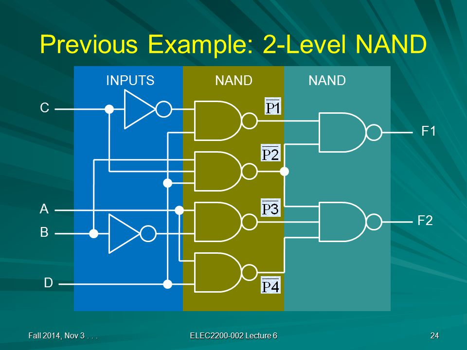 INPUTSNAND Previous Example: 2-Level NAND Fall 2014, Nov 3...