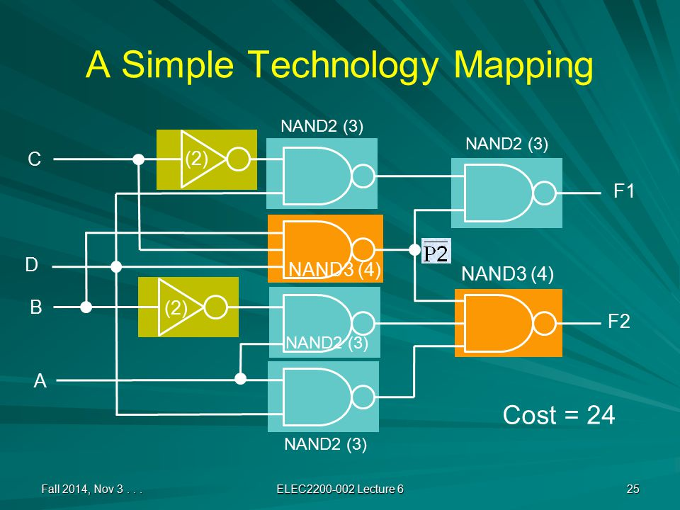 A Simple Technology Mapping Fall 2014, Nov 3...