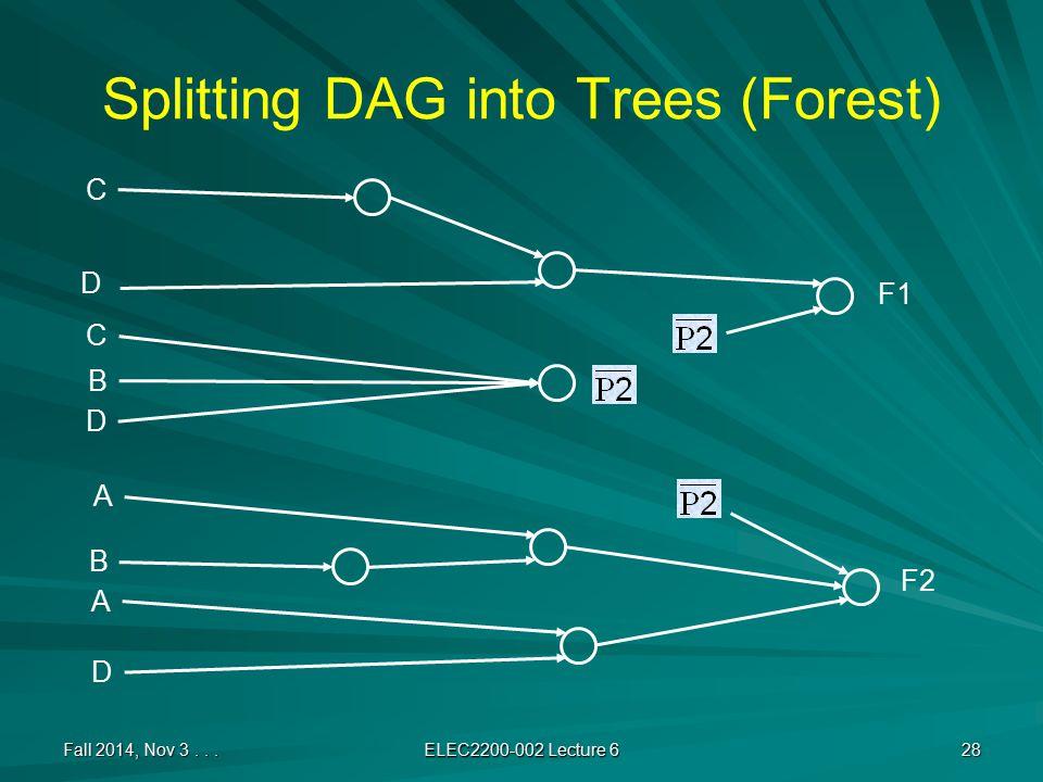 Splitting DAG into Trees (Forest) Fall 2014, Nov 3...