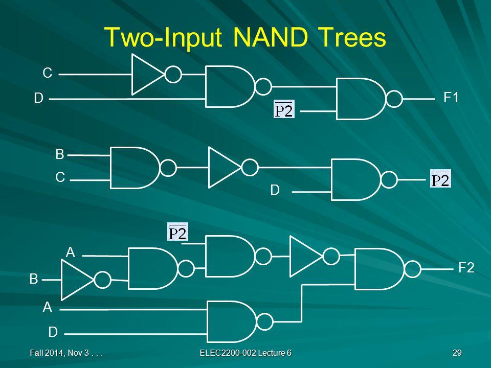 Two-Input NAND Trees Fall 2014, Nov 3... ELEC2200-002 Lecture 6 29 A B C D F1 F2 C B D D A