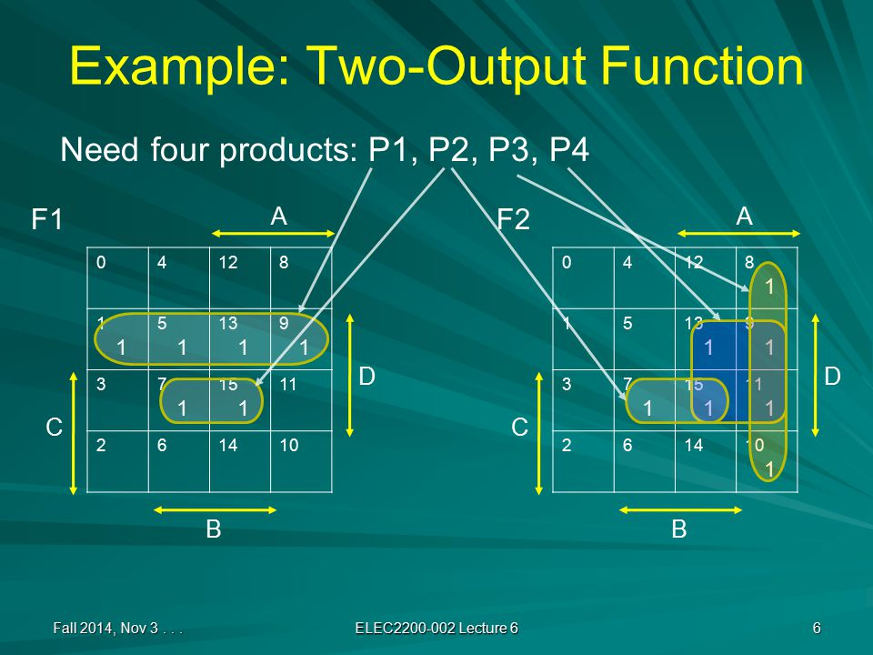0 4 12 8 1 1 5 13 1 9 1 37 1 15 1 11 1 26 14 10 1 0 4 128 1 5 1 13 1 9 1 37 1 15 1 11 26 14 10 Example: Two-Output Function Need four products: P1, P2, P3, P4 Fall 2014, Nov 3...