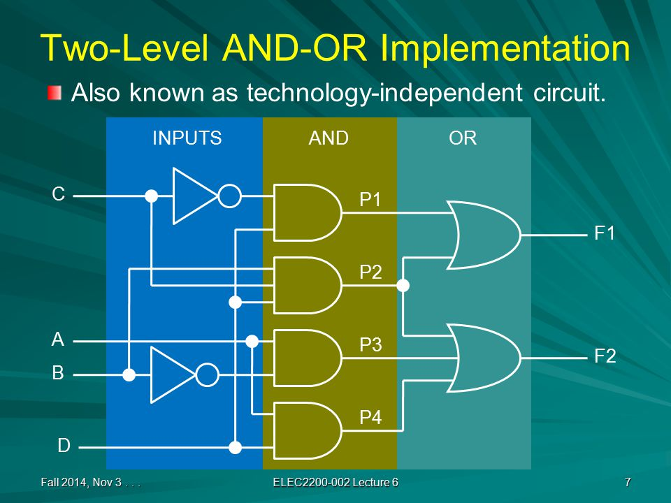INPUTSNAND NAND-NAND Implementation Fall 2014, Nov 3... ELEC2200-002 Lecture 6 8 A B C D F1 F2