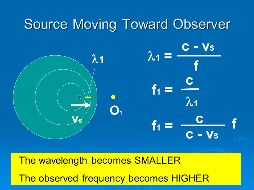Source Moving Toward Observer 1 vSvS 1 = f c - v S f 1 = 1 c O1O1 f c - v S c The wavelength becomes SMALLER The observed frequency becomes HIGHER