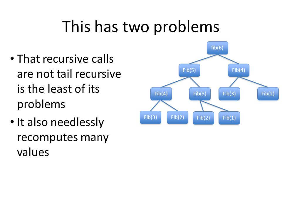 This has two problems That recursive calls are not tail recursive is the least of its problems It also needlessly recomputes many values fib(6) Fib(5)