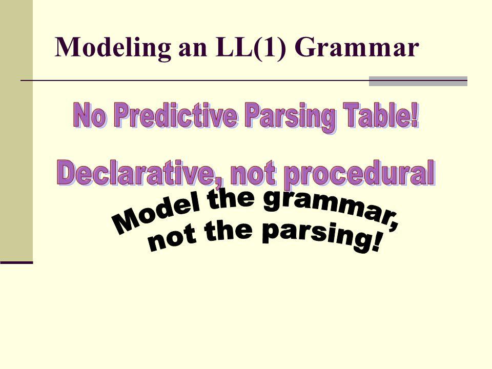 Modeling an LL(1) Grammar