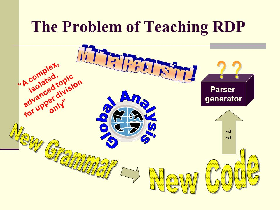 The Problem of Teaching RDP A c o m p l e x, i s o l a t e d, a d v a n c e d t o p i c f o r u p p e r d i v i s i o n o n l y Parser generator
