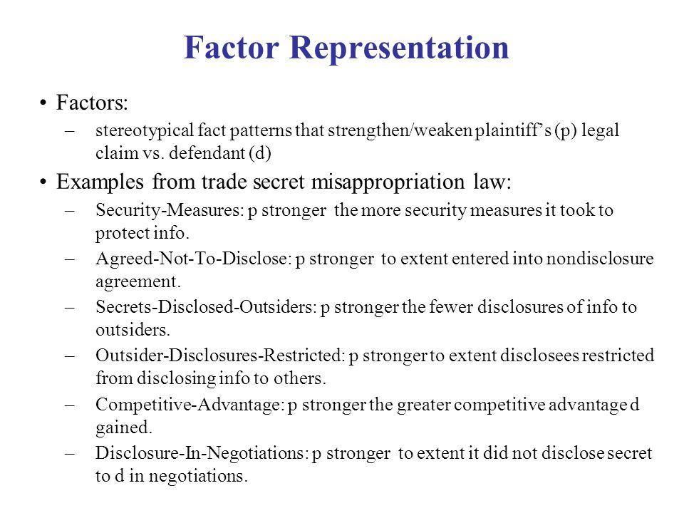 Factor Representation Factors: –stereotypical fact patterns that strengthen/weaken plaintiff's (p) legal claim vs.