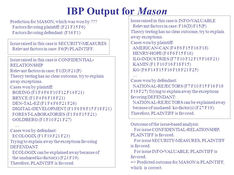 Evaluation of IBP Algorithm 148 cases in CATO database, plus 38 new cases Experiments run in leave-one-out cross-validation; Relevance tested with McNemar's test Compare IBP with: Baseline: predict majority class Standard machine learning algorithms Prediction based on CATO/Hypo relevance criteria