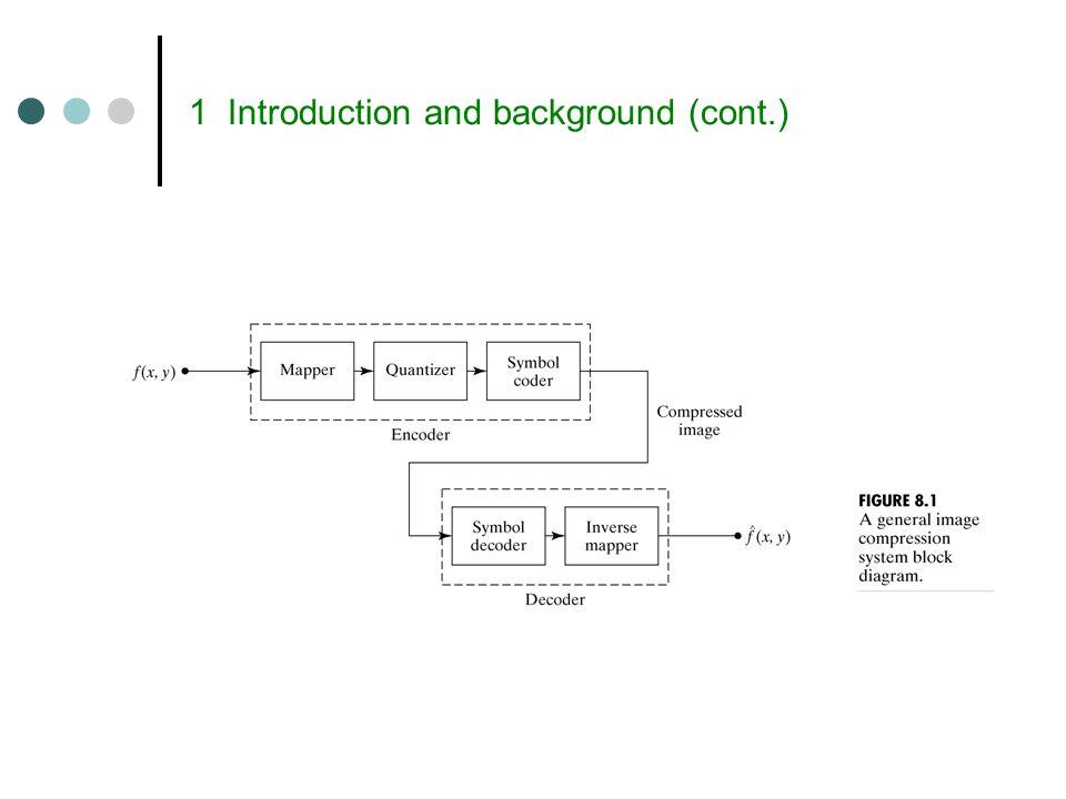 Görüntü Kalitesi Decompression, siyah bir ekrandan başlanarak 8-10 iterasyonla gerçekleştirilir.
