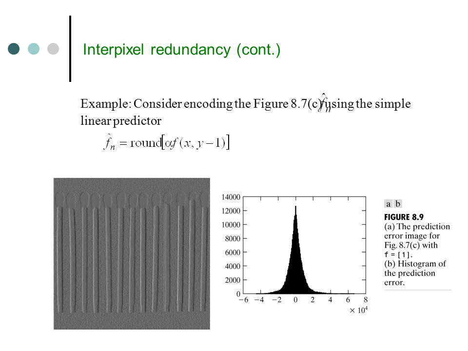 Interpixel redundancy (cont.) Example: Consider encoding the Figure 8.7(c) using the simple linear predictor
