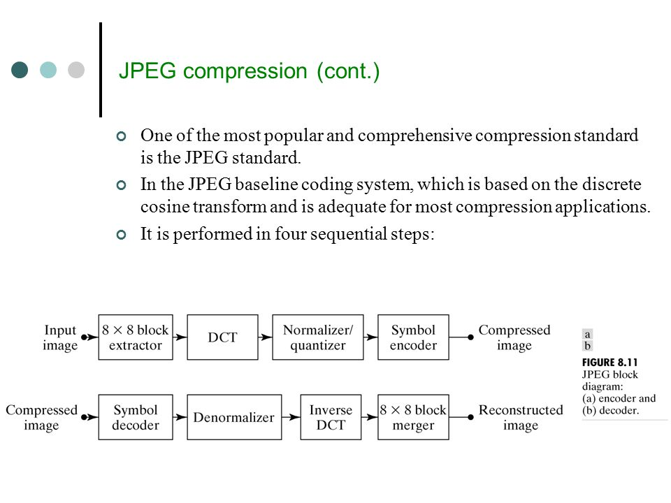 JPEG compression (cont.) One of the most popular and comprehensive compression standard is the JPEG standard.