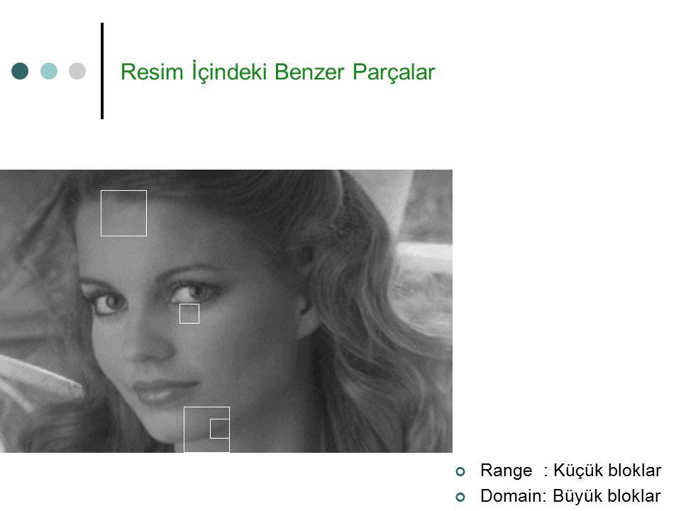 Resim İçindeki Benzer Parçalar Range : Küçük bloklar Domain: Büyük bloklar