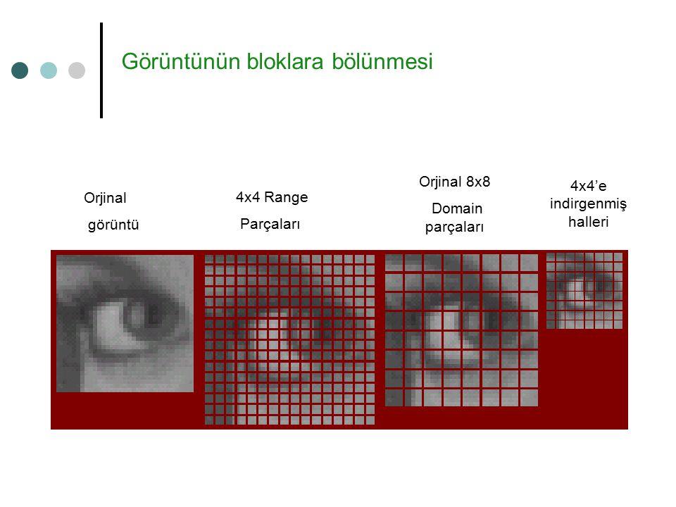Görüntünün bloklara bölünmesi Orjinal görüntü 4x4 Range Parçaları Orjinal 8x8 Domain parçaları 4x4'e indirgenmiş halleri