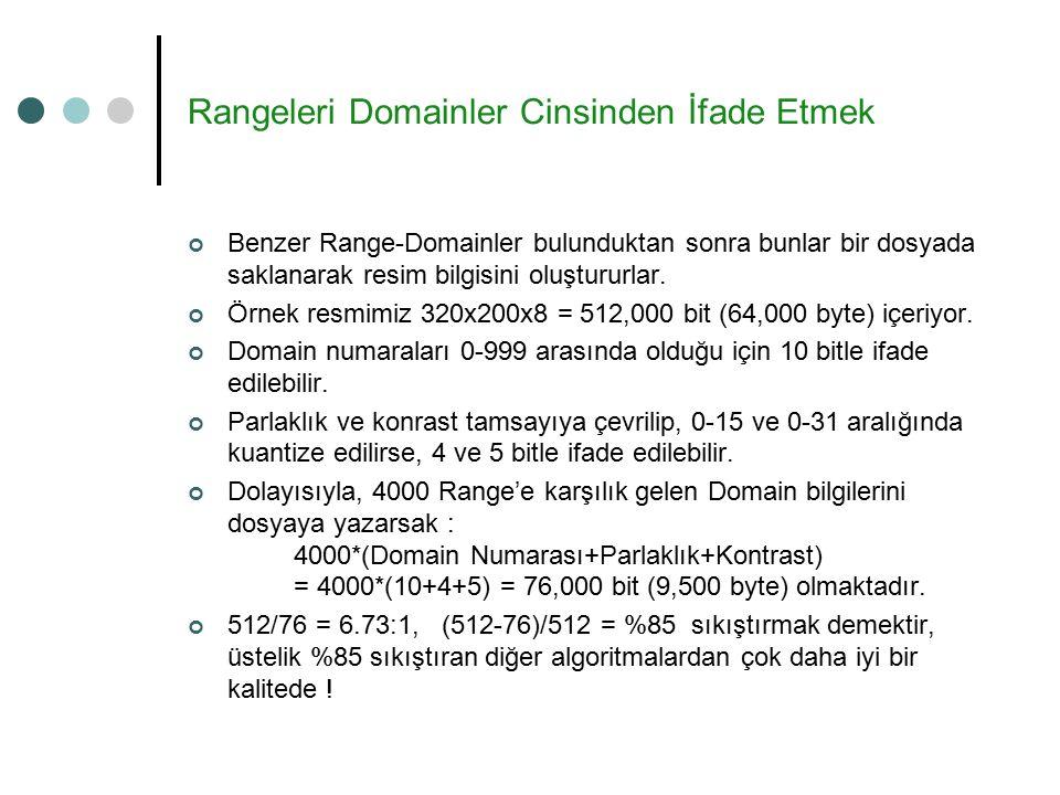 Rangeleri Domainler Cinsinden İfade Etmek Benzer Range-Domainler bulunduktan sonra bunlar bir dosyada saklanarak resim bilgisini oluştururlar.