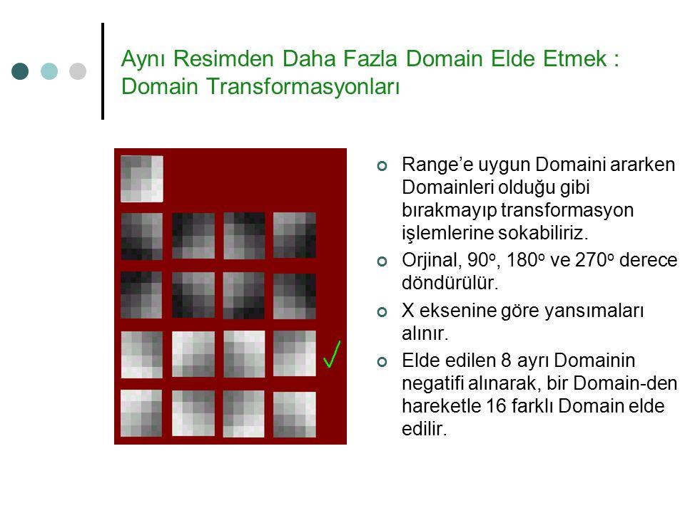 Aynı Resimden Daha Fazla Domain Elde Etmek : Domain Transformasyonları Range'e uygun Domaini ararken Domainleri olduğu gibi bırakmayıp transformasyon işlemlerine sokabiliriz.
