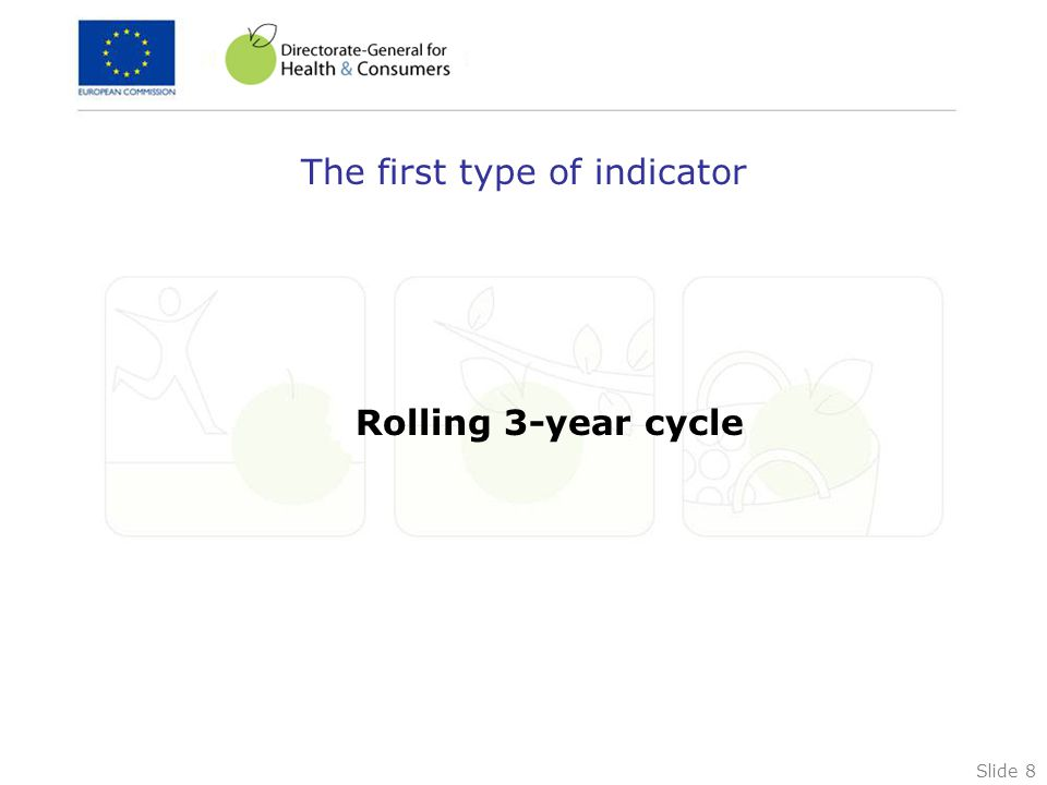 Slide 8 The first type of indicator Rolling 3-year cycle