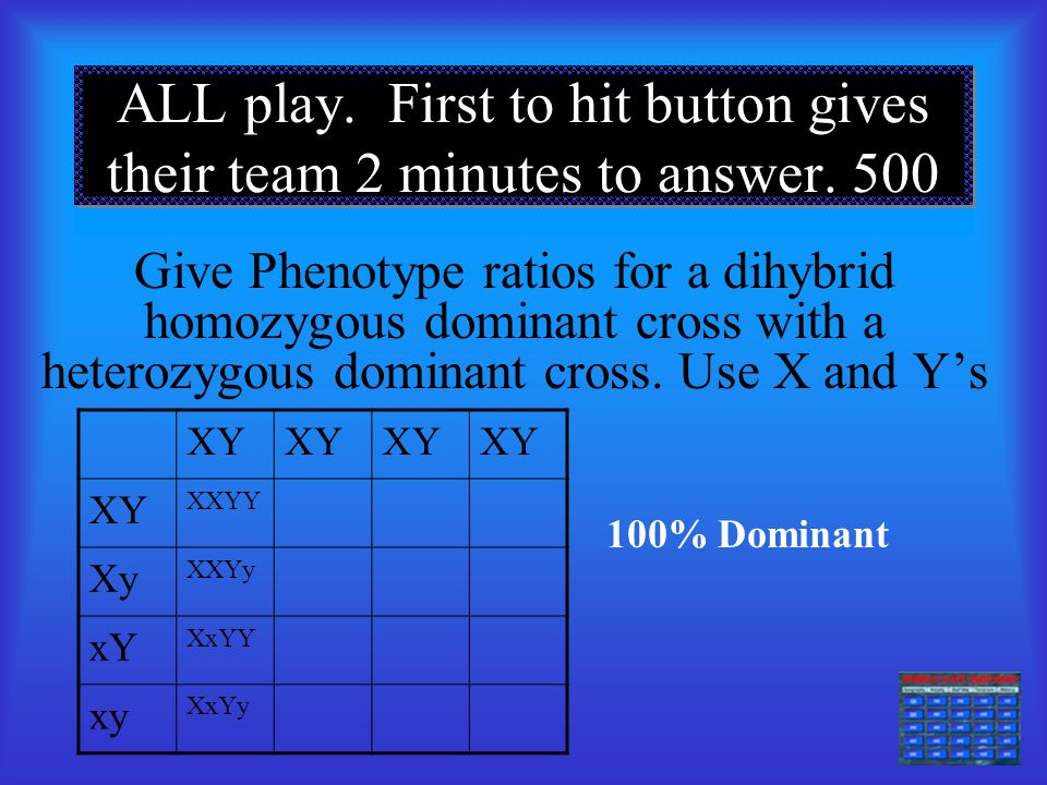 ALL play.First to hit button gives their team 2 minutes to answer.