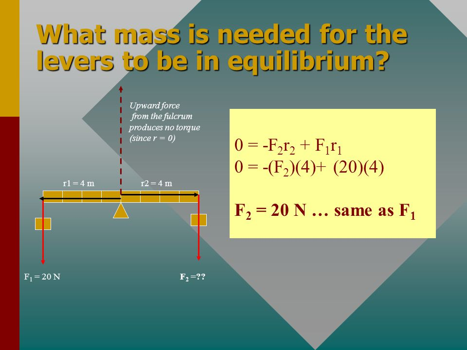 What mass is needed for the levers to be in equilibrium.