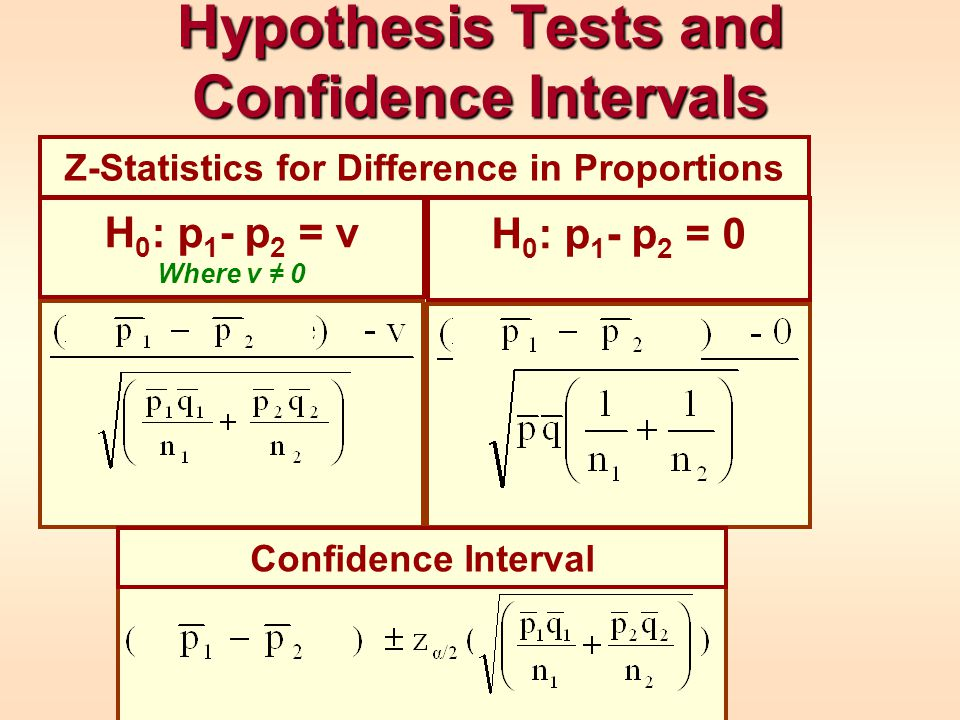 Hypothesis Tests and Confidence Intervals H 0 : p 1 - p 2 = v Where v ≠ 0 H 0 : p 1 - p 2 = 0 Z-Statistics for Difference in Proportions Confidence In