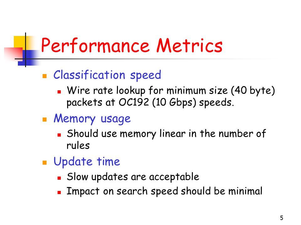 5 Performance Metrics Classification speed Wire rate lookup for minimum size (40 byte) packets at OC192 (10 Gbps) speeds.