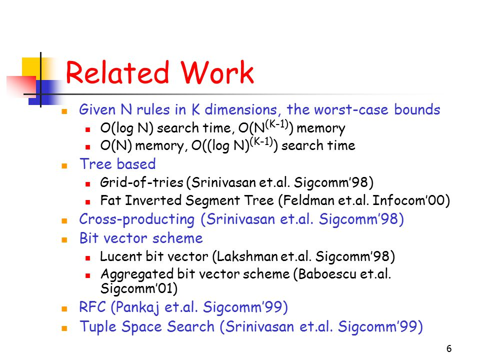 6 Related Work Given N rules in K dimensions, the worst-case bounds O(log N) search time, O(N (K-1) ) memory O(N) memory, O((log N) (K-1) ) search tim
