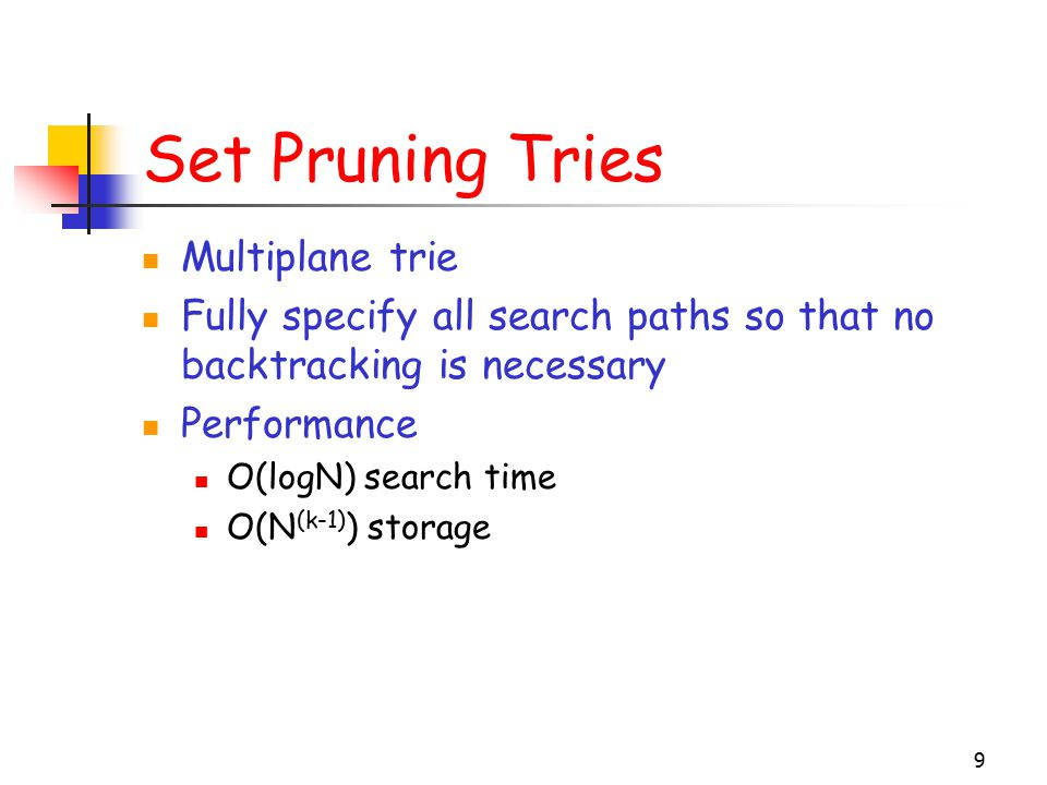 9 Set Pruning Tries Multiplane trie Fully specify all search paths so that no backtracking is necessary Performance O(logN) search time O(N (k-1) ) st