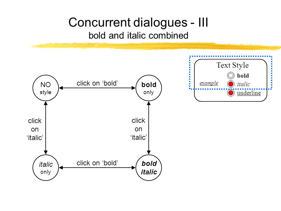 Concurrent dialogues - III bold and italic combined Text Style bold italic underline example NO style bold only click on 'bold' click on 'italic' italic only bold italic click on 'bold' click on 'italic'