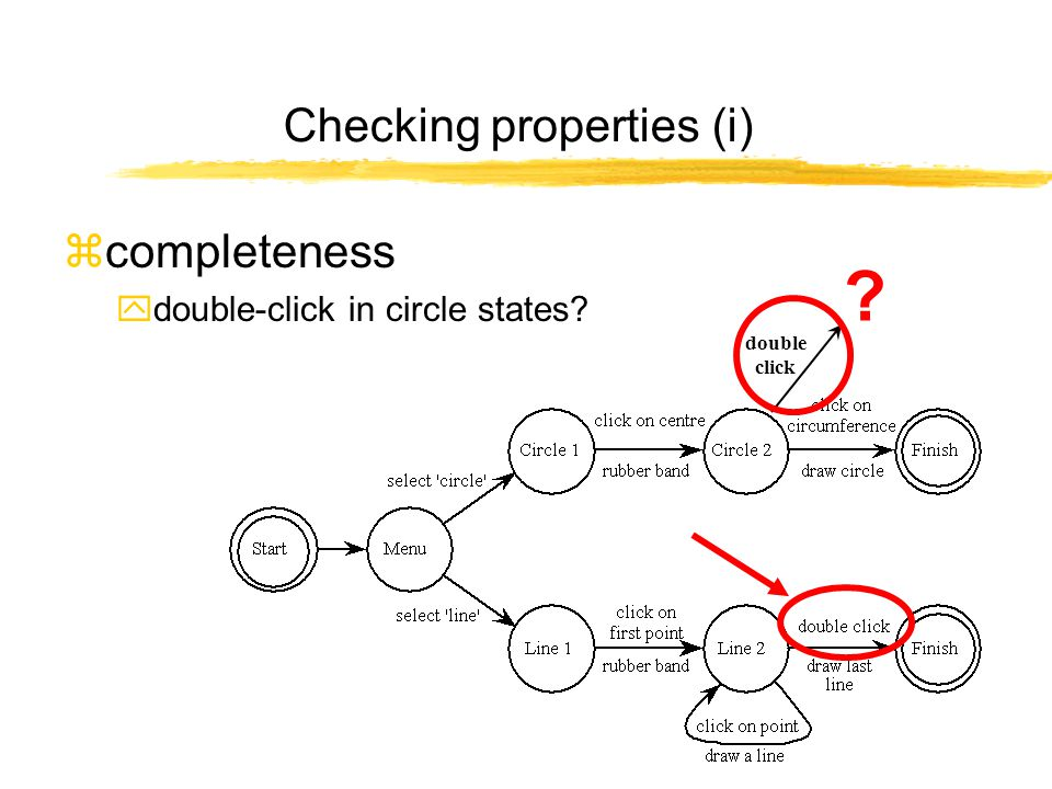 Checking properties (i) zcompleteness ydouble-click in circle states double click