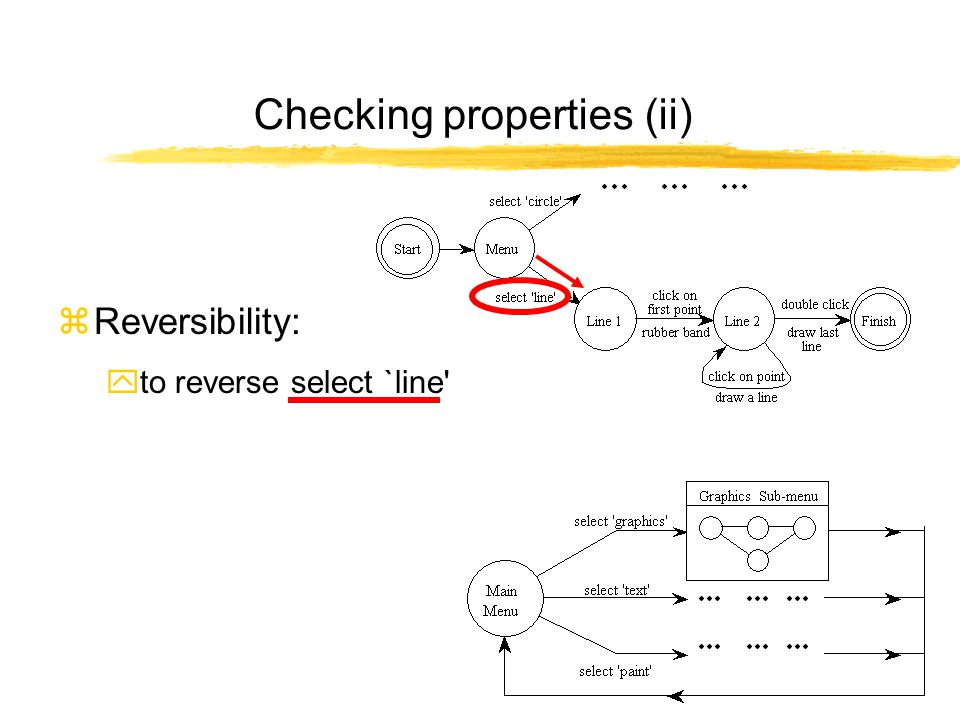 Checking properties (ii) zReversibility: yto reverse select `line