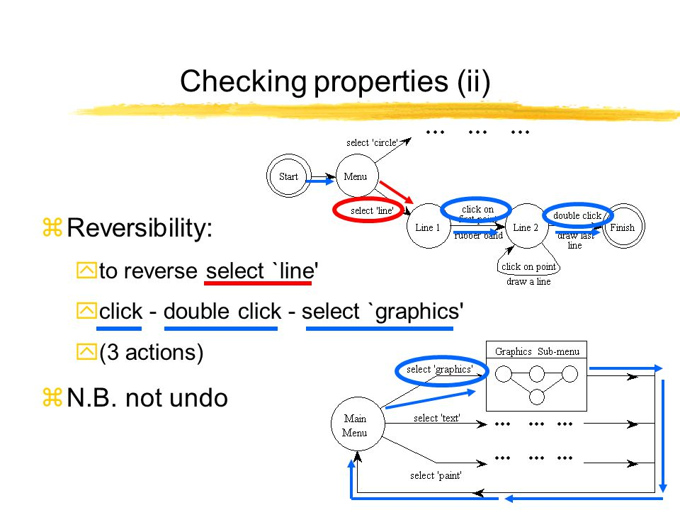 Checking properties (ii) zReversibility: yto reverse select `line yclick - double click - select `graphics y(3 actions) zN.B.