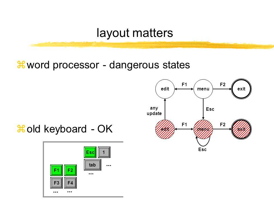 layout matters zword processor - dangerous states zold keyboard - OK Esc F1F2 F3...